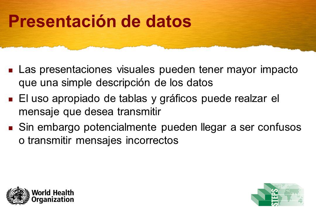 Presentación de datos Las presentaciones visuales pueden tener mayor impacto que una simple descripción de los datos El uso apropiado de tablas y gráf