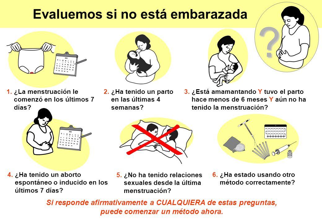 Evaluemos si no está embarazada 6.¿Ha estado usando otro método correctamente? 5.¿No ha tenido relaciones sexuales desde la última menstruación? 4.¿Ha