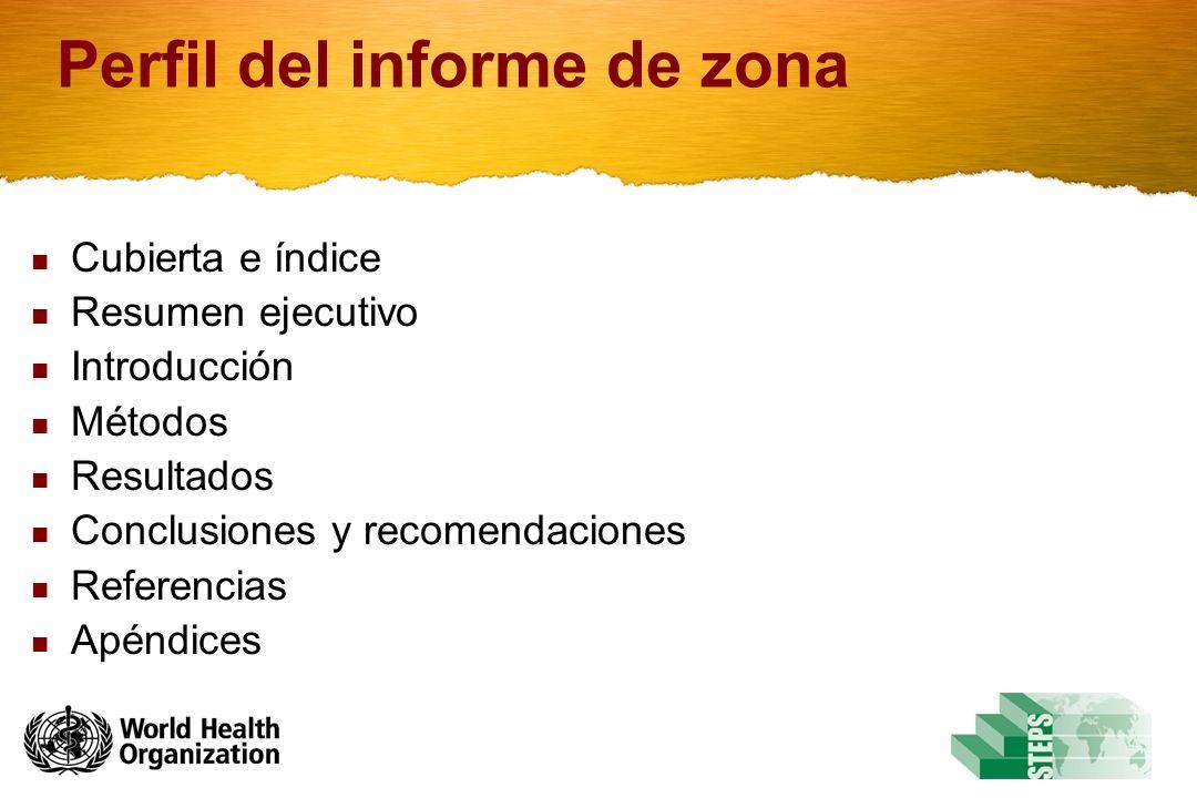 Perfil del informe de zona Cubierta e índice Resumen ejecutivo Introducción Métodos Resultados Conclusiones y recomendaciones Referencias Apéndices