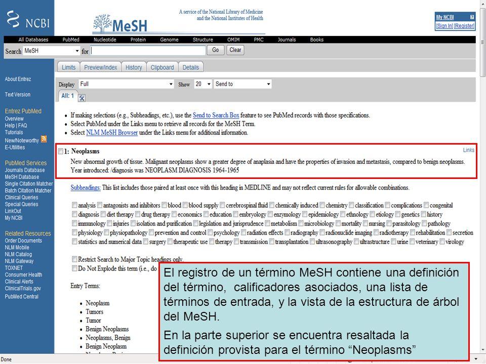 MeSH Terms El registro de un término MeSH contiene una definición del término, calificadores asociados, una lista de términos de entrada, y la vista d