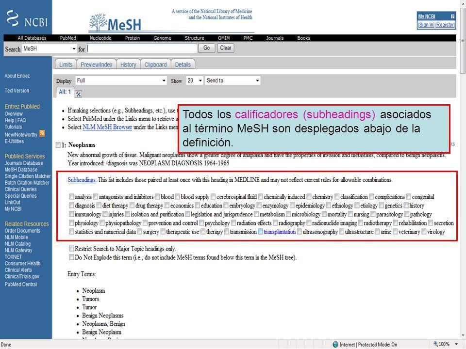 MeSH Subheadings Todos los calificadores (subheadings) asociados al término MeSH son desplegados abajo de la definición.