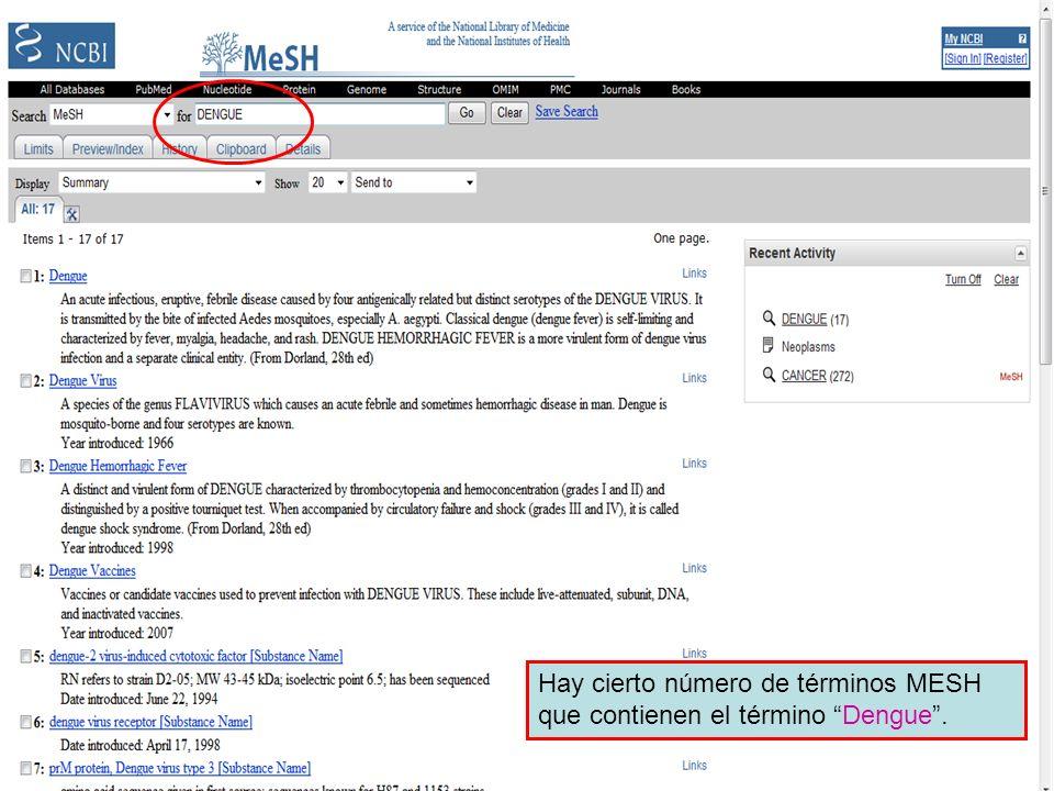 Dengue 2 Hay cierto número de términos MESH que contienen el término Dengue.