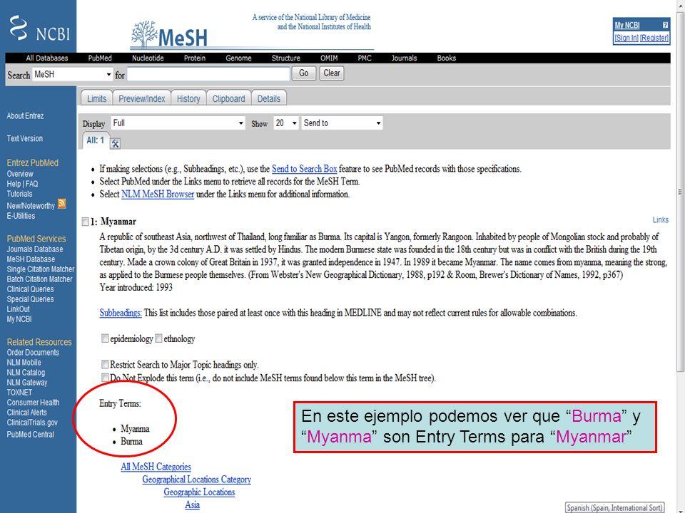 Geographical MeSH terms 5 En este ejemplo podemos ver que Burma yMyanma son Entry Terms para Myanmar