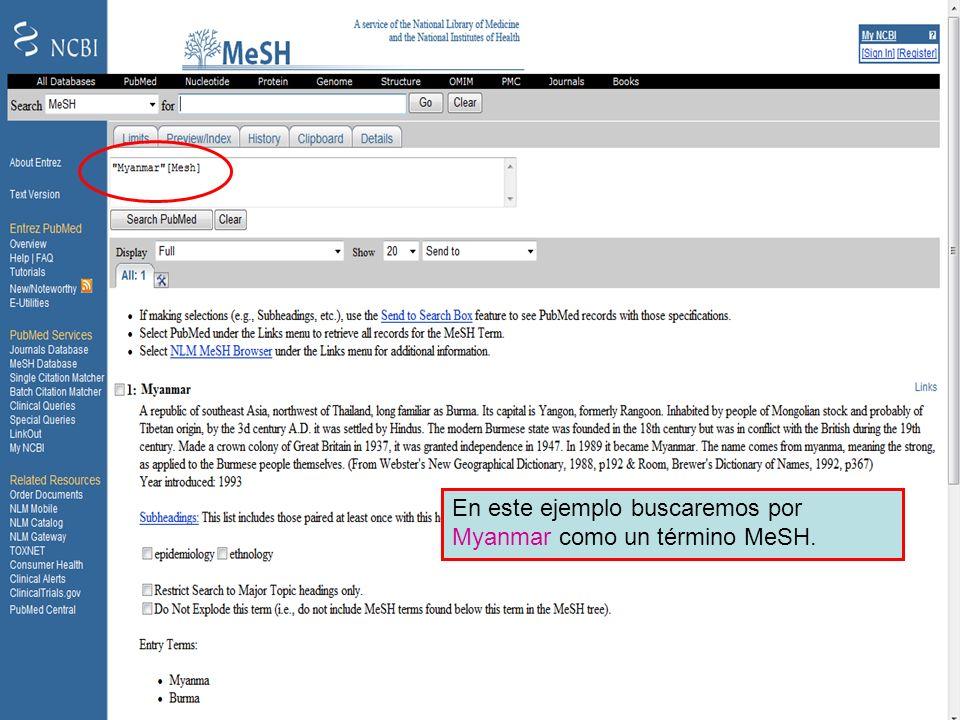 Geographical MeSH terms 6 En este ejemplo buscaremos por Myanmar como un término MeSH.