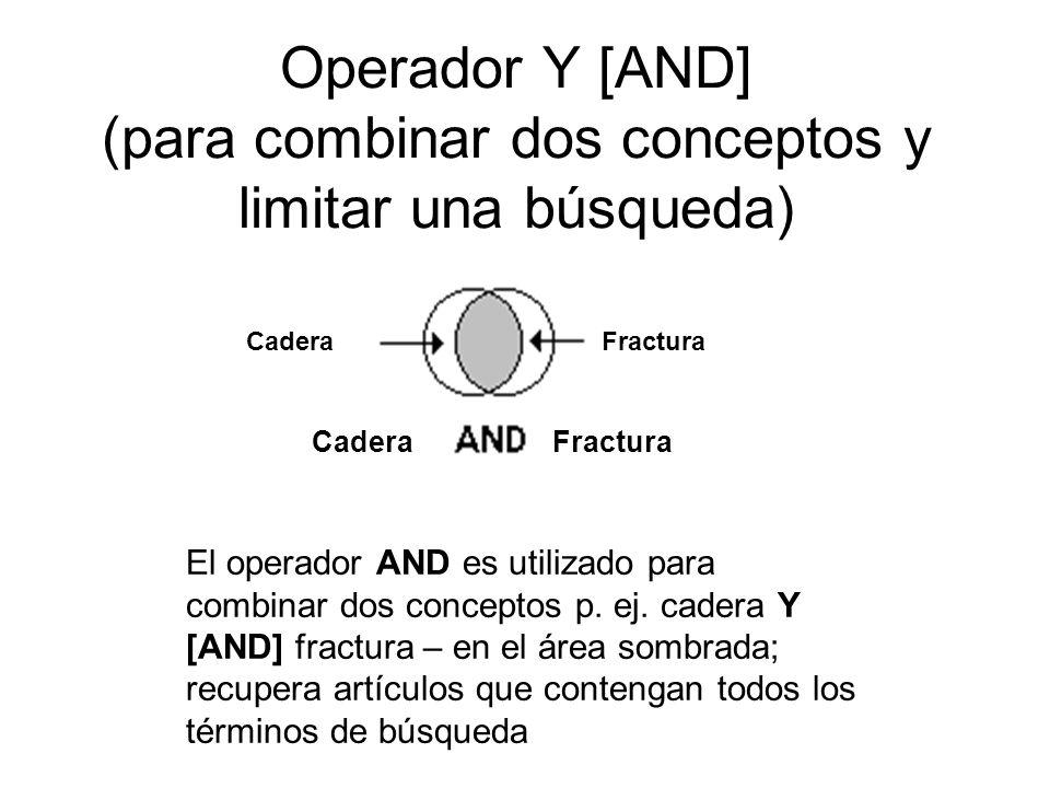 Operador Y [AND] (para combinar dos conceptos y limitar una búsqueda) El operador AND es utilizado para combinar dos conceptos p. ej. cadera Y [AND] f