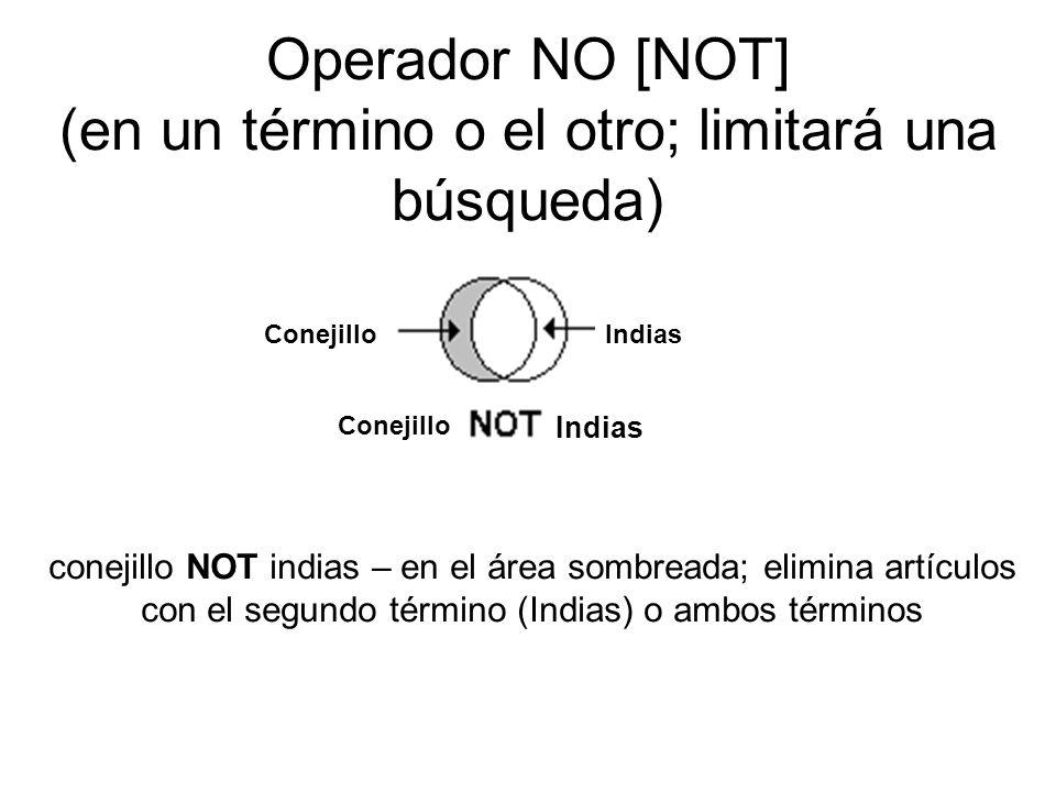 Operador NO [NOT] (en un término o el otro; limitará una búsqueda) conejillo NOT indias – en el área sombreada; elimina artículos con el segundo térmi