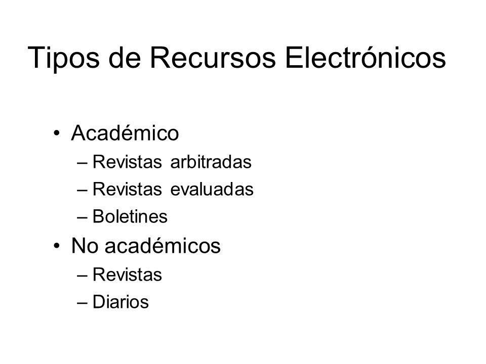 Tipos de Recursos Electrónicos Académico –Revistas arbitradas –Revistas evaluadas –Boletines No académicos –Revistas –Diarios