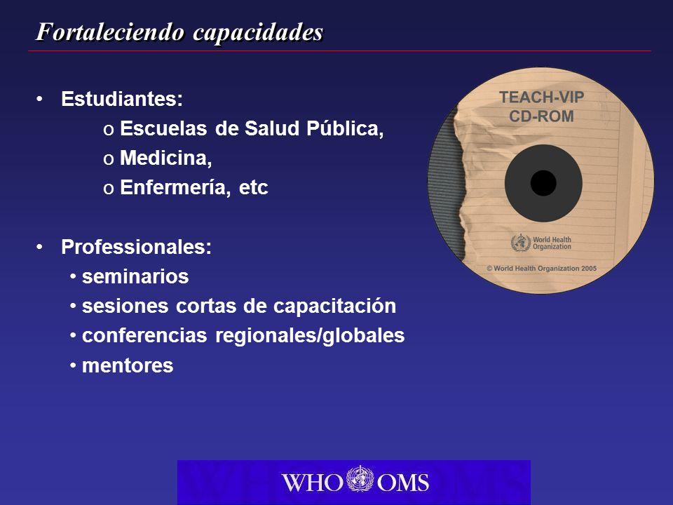 Fortaleciendo capacidades Estudiantes: o Escuelas de Salud Pública, o Medicina, o Enfermería, etc Professionales: seminarios sesiones cortas de capacitación conferencias regionales/globales mentores