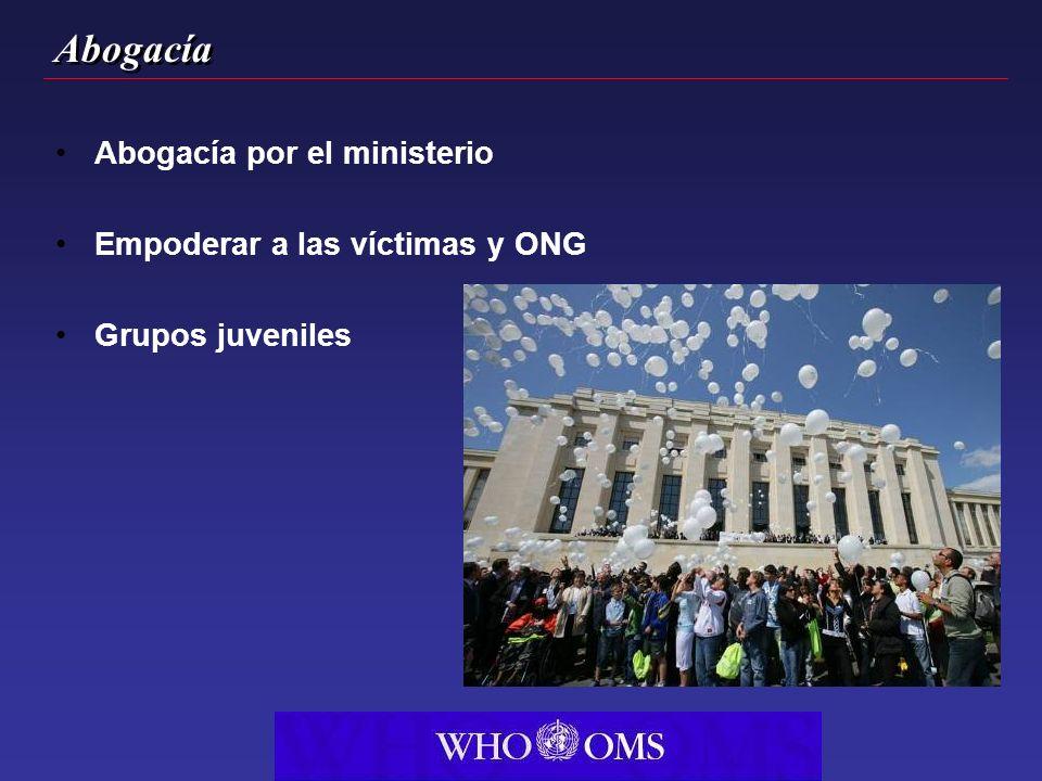 Abogacía Abogacía por el ministerio Empoderar a las víctimas y ONG Grupos juveniles