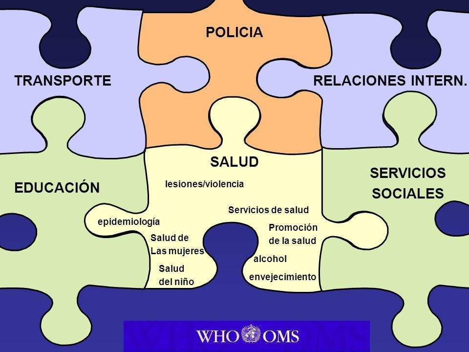 SALUD epidemiología Salud de Las mujeres Servicios de salud alcohol Salud del niño envejecimiento Promoción de la salud TRANSPORTE POLICIA RELACIONES INTERN.