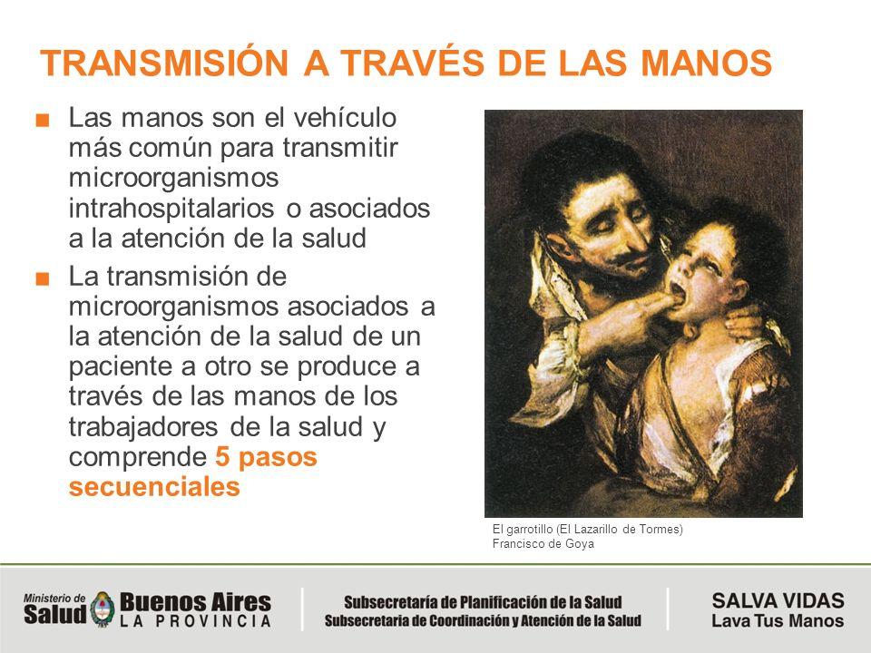 TRANSMISIÓN A TRAVÉS DE LAS MANOS Las manos son el vehículo más común para transmitir microorganismos intrahospitalarios o asociados a la atención de