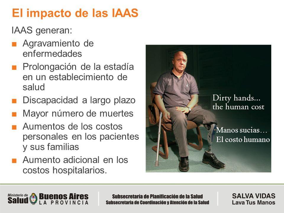 El impacto de las IAAS IAAS generan: Agravamiento de enfermedades Prolongación de la estadía en un establecimiento de salud Discapacidad a largo plazo