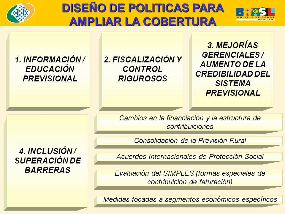 DISEÑO DE POLITICAS PARA AMPLIAR LA COBERTURA Cambios en la financiación y la estructura de contribuiciones Consolidación de la Previsión Rural Acuerdos Internacionales de Protección Social Evaluación del SIMPLES (formas especiales de contribuición de faturación) Medidas focadas a segmentos económicos específicos 4.