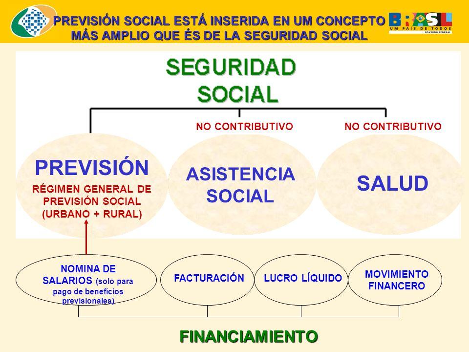 CAMBIOS EN LA FINANCIACIÓN Y LA ESTRUCTURA DE CONTRIBUICIONES Para Personas con capacidad contributiva