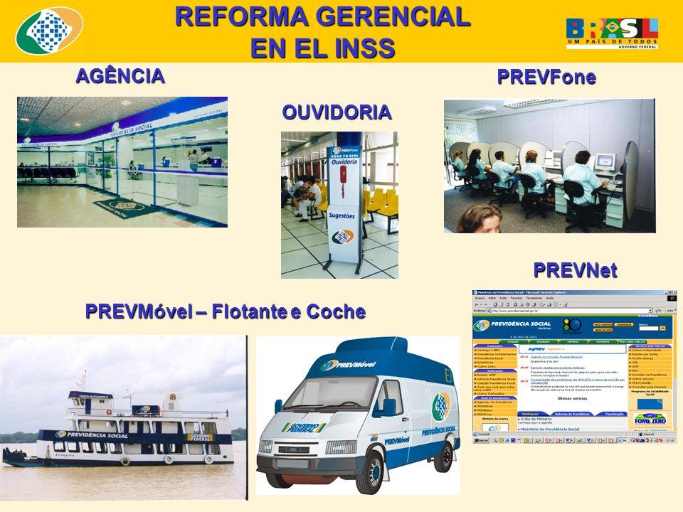 AGÊNCIA OUVIDORIA PREVFone PREVMóvel – Flotante e Coche PREVNet REFORMA GERENCIAL EN EL INSS