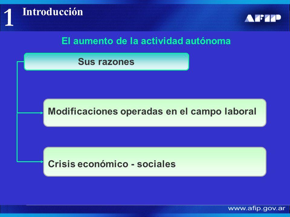 Crisis económico - sociales Sus razones Modificaciones operadas en el campo laboral El aumento de la actividad autónoma Introducción 1