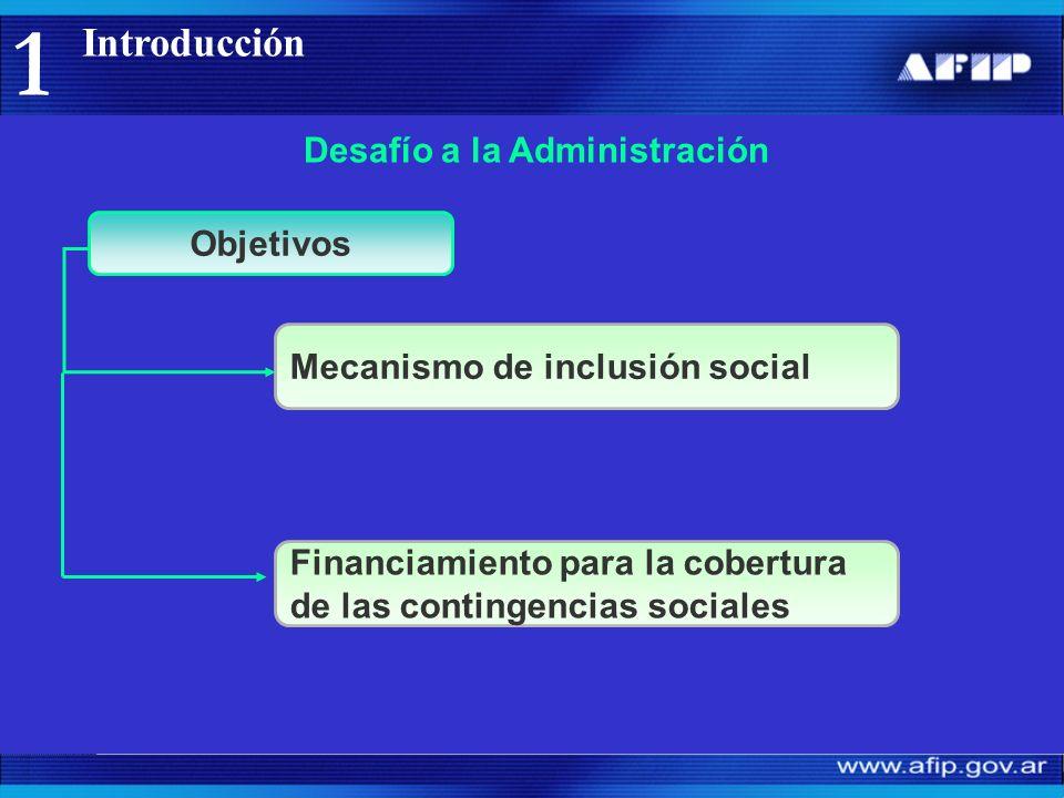 Descripción básica del Régimen General en Argentina 2