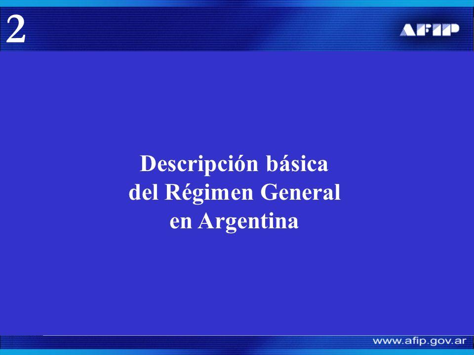 Descripción básica del Régimen General 2 Personas incluidas obligatoriamente Actividades incluidas Principio de habitualidad Principio de territorialidad