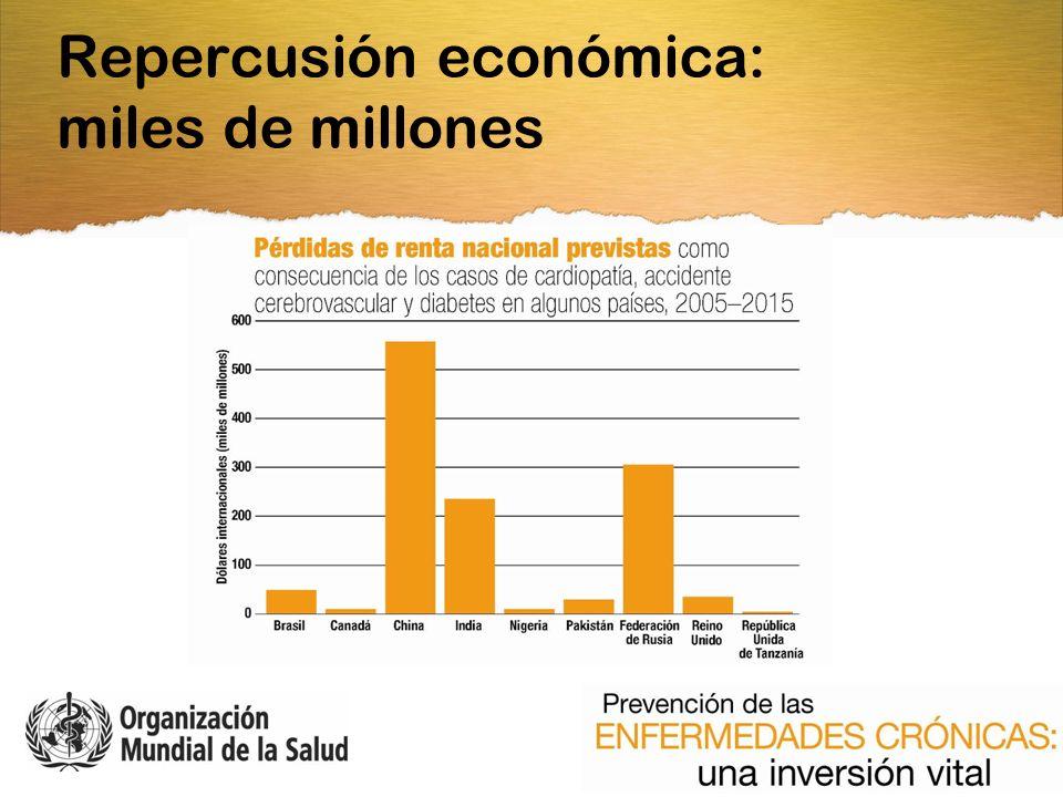 Repercusión económica: miles de millones