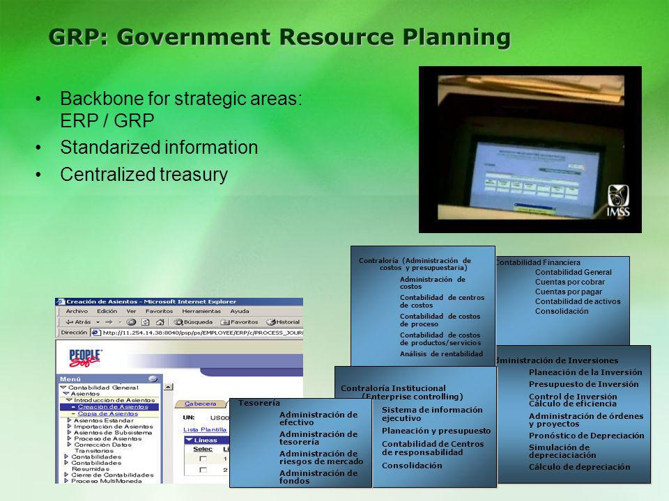 GRP: Government Resource Planning GRP: Government Resource Planning Backbone for strategic areas: ERP / GRP Standarized information Centralized treasu