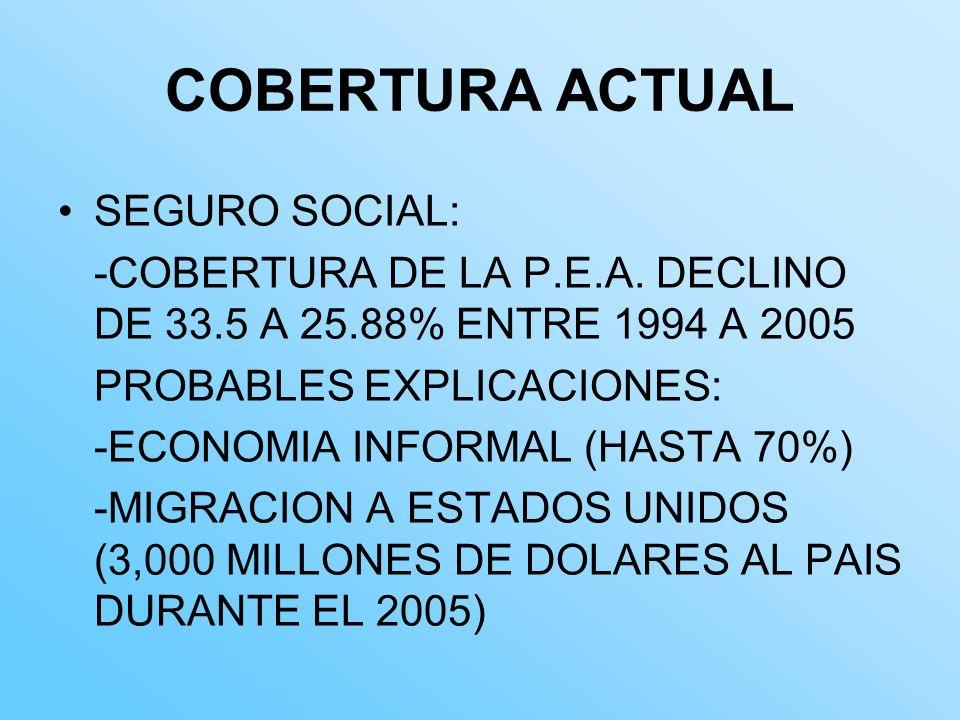 COBERTURA ACTUAL SEGURO SOCIAL: -COBERTURA DE LA P.E.A. DECLINO DE 33.5 A 25.88% ENTRE 1994 A 2005 PROBABLES EXPLICACIONES: -ECONOMIA INFORMAL (HASTA