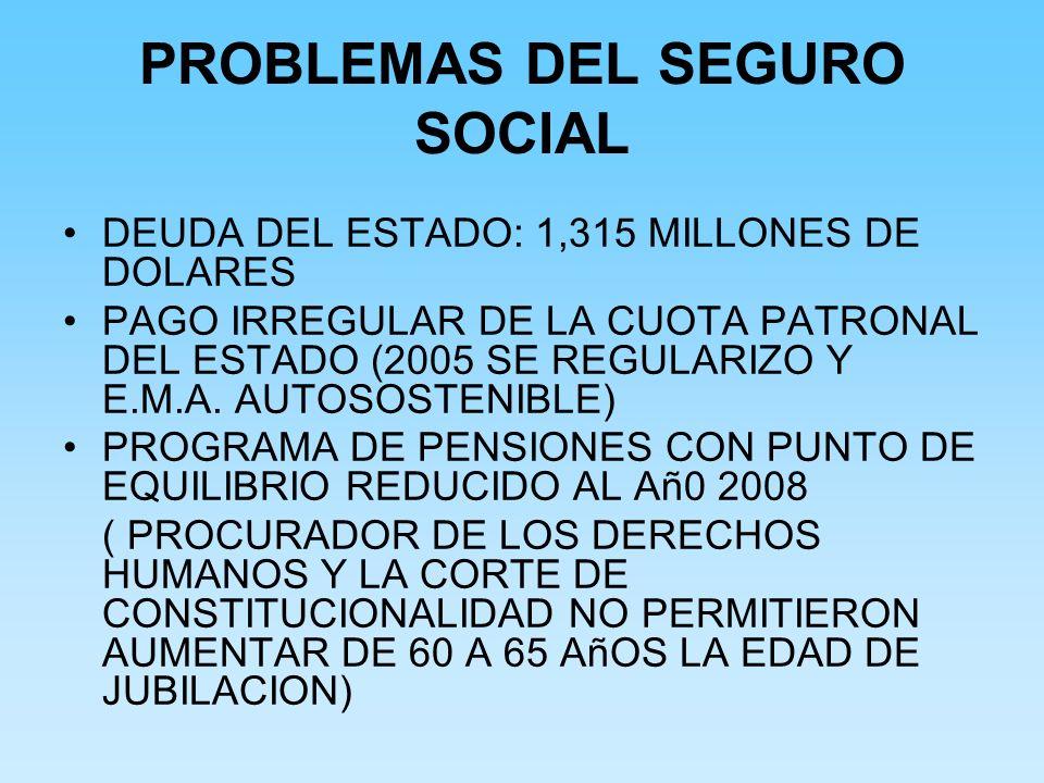 PROBLEMAS DEL SEGURO SOCIAL DEUDA DEL ESTADO: 1,315 MILLONES DE DOLARES PAGO IRREGULAR DE LA CUOTA PATRONAL DEL ESTADO (2005 SE REGULARIZO Y E.M.A. AU