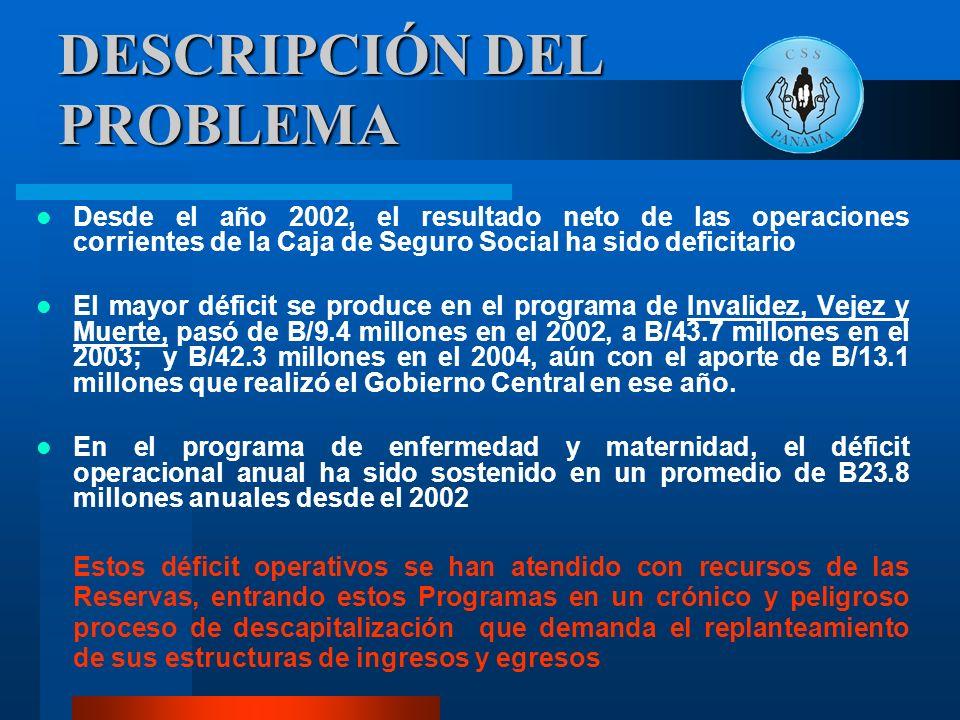 DESCRIPCIÓN DEL PROBLEMA Desde el año 2002, el resultado neto de las operaciones corrientes de la Caja de Seguro Social ha sido deficitario El mayor d