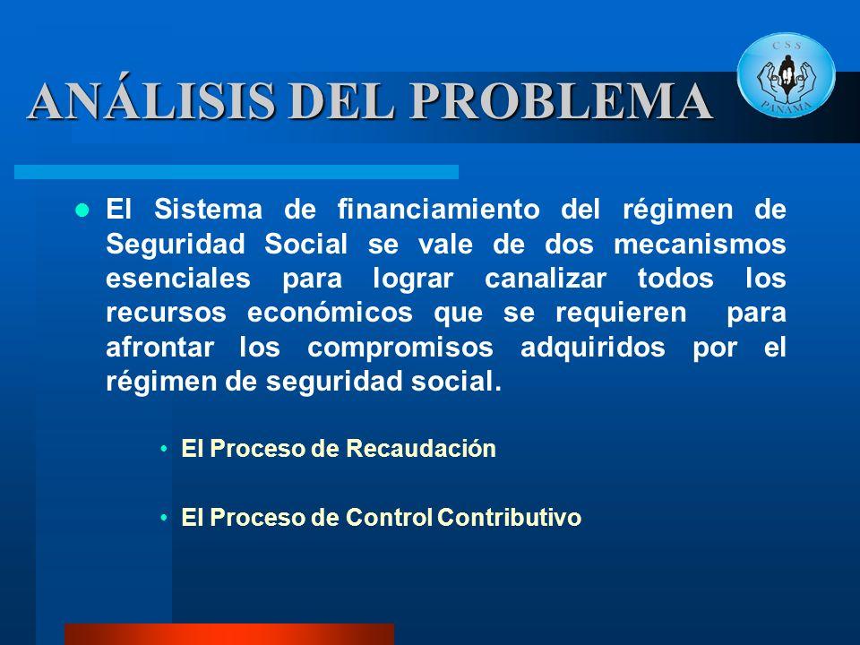 ANÁLISIS DEL PROBLEMA El Sistema de financiamiento del régimen de Seguridad Social se vale de dos mecanismos esenciales para lograr canalizar todos lo