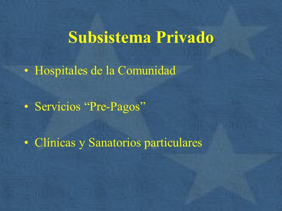 Subsistema Privado Hospitales de la Comunidad Servicios Pre-Pagos Clínicas y Sanatorios particulares