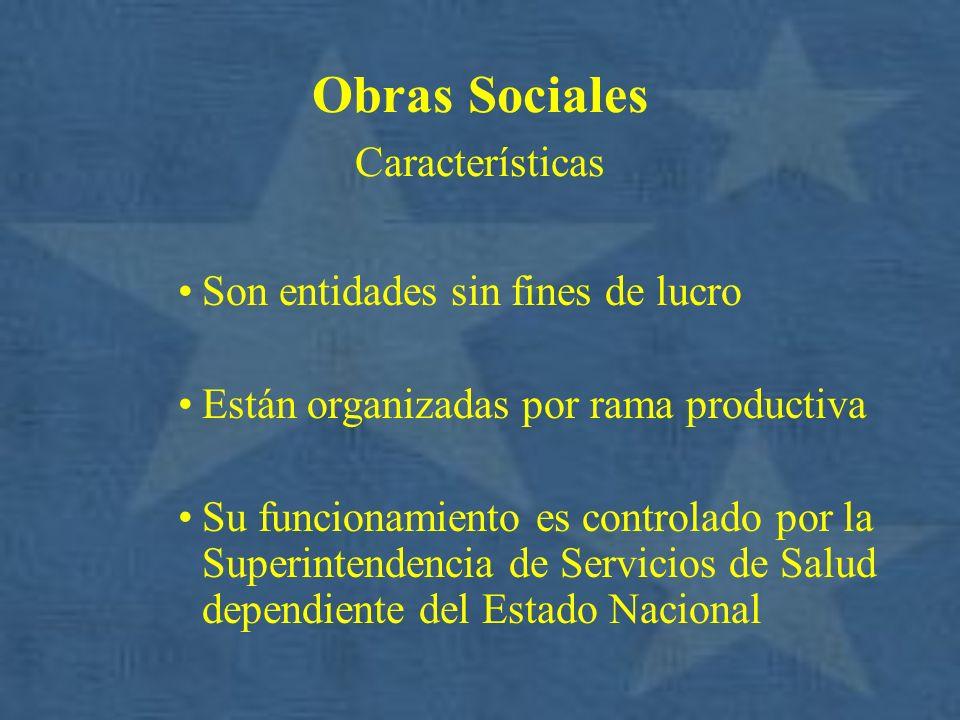 Obras Sociales Características Son entidades sin fines de lucro Están organizadas por rama productiva Su funcionamiento es controlado por la Superinte