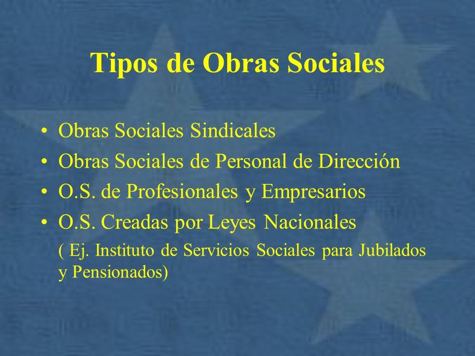 Tipos de Obras Sociales Obras Sociales Sindicales Obras Sociales de Personal de Dirección O.S. de Profesionales y Empresarios O.S. Creadas por Leyes N