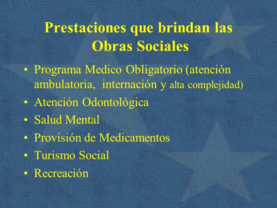 Prestaciones que brindan las Obras Sociales Programa Medico Obligatorio (atención ambulatoria, internación y alta complejidad) Atención Odontológica S