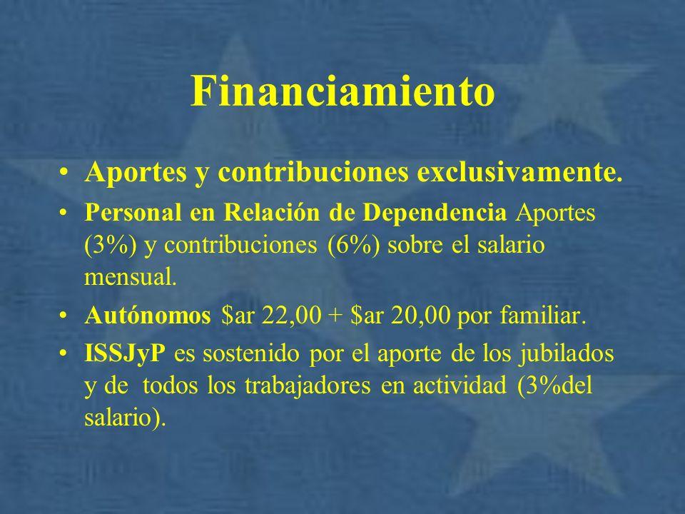 Financiamiento Aportes y contribuciones exclusivamente. Personal en Relación de Dependencia Aportes (3%) y contribuciones (6%) sobre el salario mensua