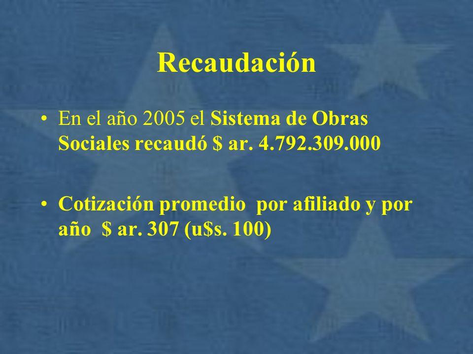 Recaudación En el año 2005 el Sistema de Obras Sociales recaudó $ ar. 4.792.309.000 Cotización promedio por afiliado y por año $ ar. 307 (u$s. 100)