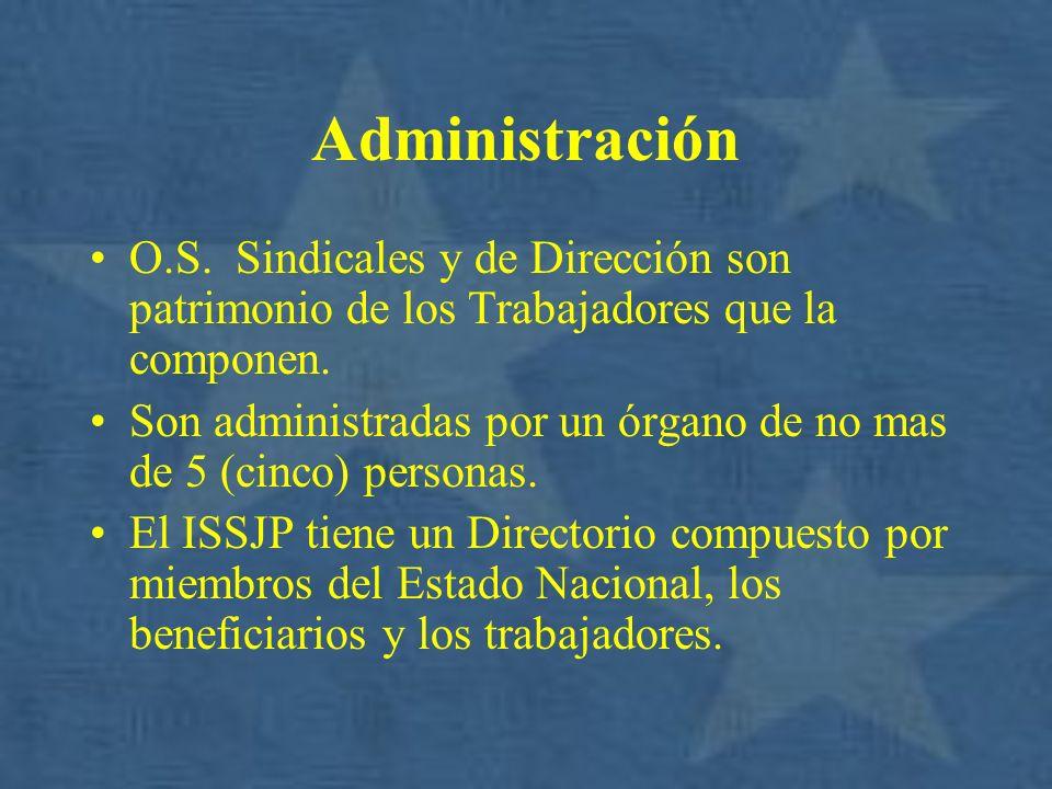 Administración O.S. Sindicales y de Dirección son patrimonio de los Trabajadores que la componen. Son administradas por un órgano de no mas de 5 (cinc
