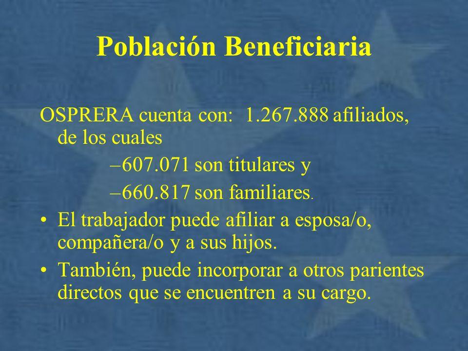 Población Beneficiaria OSPRERA cuenta con: 1.267.888 afiliados, de los cuales –607.071 son titulares y –660.817 son familiares. El trabajador puede af
