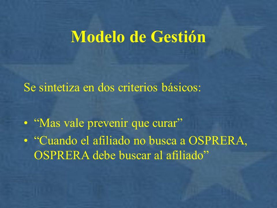 Modelo de Gestión Se sintetiza en dos criterios básicos: Mas vale prevenir que curar Cuando el afiliado no busca a OSPRERA, OSPRERA debe buscar al afi