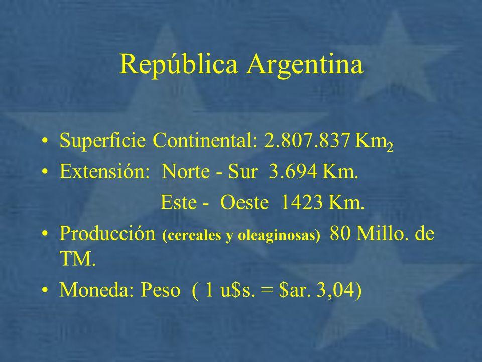 República Argentina Superficie Continental: 2.807.837 Km 2 Extensión: Norte - Sur 3.694 Km. Este - Oeste 1423 Km. Producción (cereales y oleaginosas)
