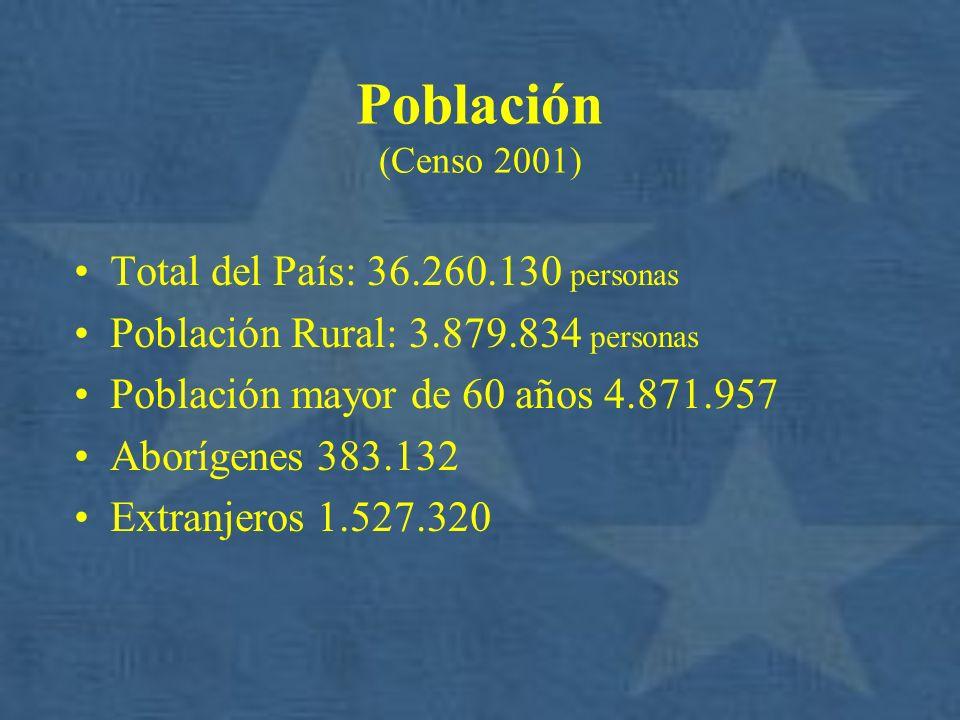 Población (Censo 2001) Total del País: 36.260.130 personas Población Rural: 3.879.834 personas Población mayor de 60 años 4.871.957 Aborígenes 383.132