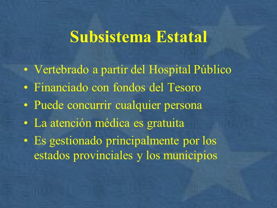 Subsistema Estatal Vertebrado a partir del Hospital Público Financiado con fondos del Tesoro Puede concurrir cualquier persona La atención médica es g