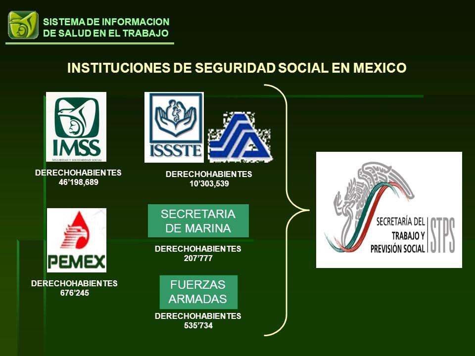 SISTEMA DE INFORMACION DE SALUD EN EL TRABAJO INSTITUCIONES DE SEGURIDAD SOCIAL EN MEXICO FUERZAS ARMADAS SECRETARIA DE MARINA DERECHOHABIENTES 46198,