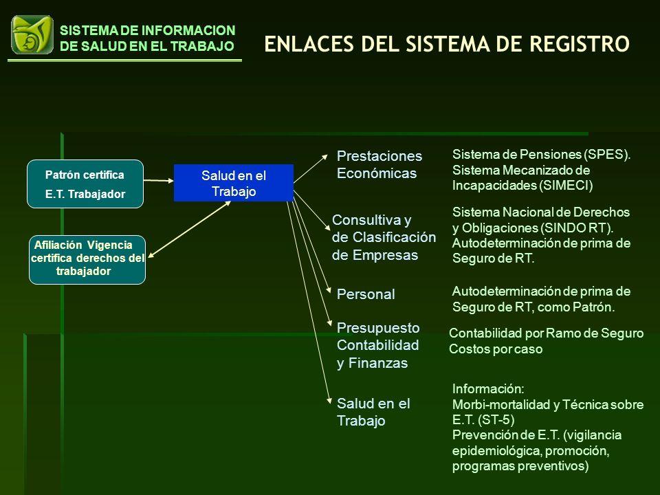 SISTEMA DE INFORMACION DE SALUD EN EL TRABAJO Salud en el Trabajo Información: Morbi-mortalidad y Técnica sobre E.T. (ST-5) Prevención de E.T. (vigila