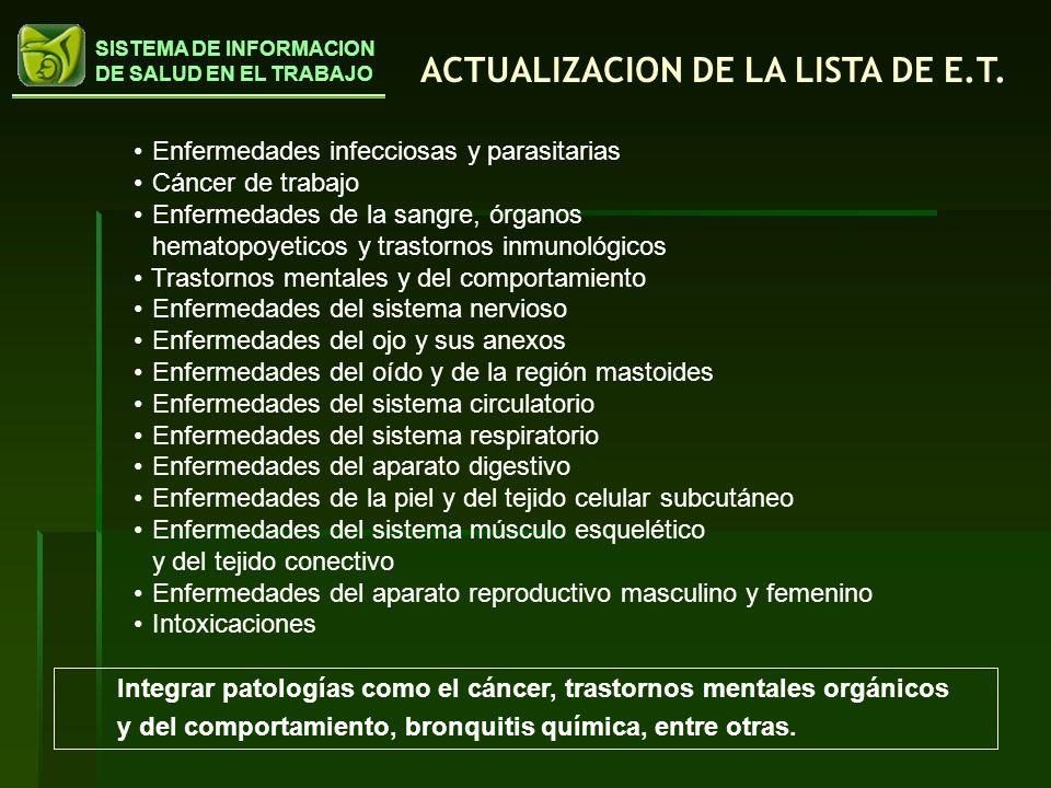 SISTEMA DE INFORMACION DE SALUD EN EL TRABAJO ACTUALIZACION DE LA LISTA DE E.T. Enfermedades infecciosas y parasitarias Cáncer de trabajo Enfermedades