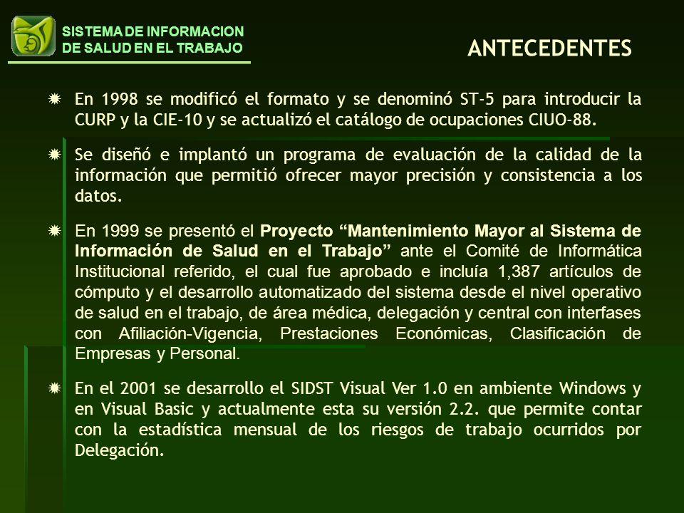 SISTEMA DE INFORMACION DE SALUD EN EL TRABAJO OBSERVACIONES: MATRICULA NOMBRE O RAZON SOCIAL DE LA EMPRESA REGISTRO PATRONAL DIAS DE INCAPACIDAD VALUACION DELEGACION CLAVE PRESUPUESTAL UNIDAD ADSCRIPCION LABORAL ANTIGÜEDAD EN EL PUESTO FECHA DEL ACCIDENTE O ENFERMEDAD CAUSA EXTERNA RIESGO FISICO FECHA DE RECAIDA SUI-55/ST-5/97 ST-5 DIAGNOSTICOS: DIAS REHABILITACION D.V.