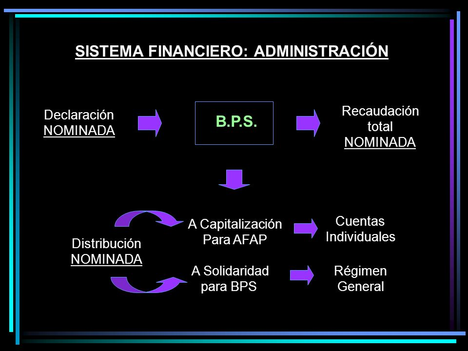 SISTEMA FINANCIERO: ADMINISTRACIÓN B.P.S. Distribución NOMINADA A Solidaridad para BPS A Capitalización Para AFAP Cuentas Individuales Régimen General