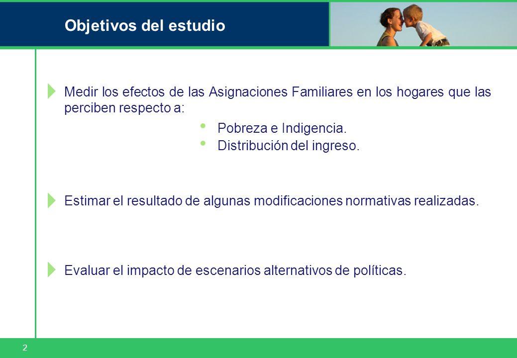 2 Objetivos del estudio Medir los efectos de las Asignaciones Familiares en los hogares que las perciben respecto a: Pobreza e Indigencia. Distribució