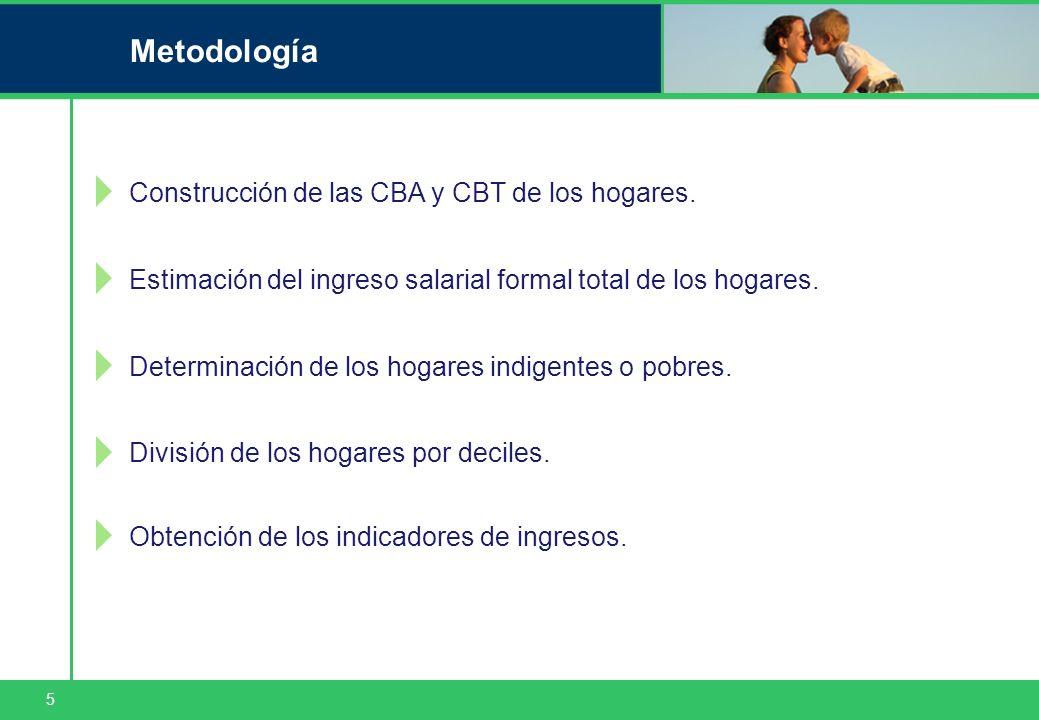 5 Metodología Construcción de las CBA y CBT de los hogares. Estimación del ingreso salarial formal total de los hogares. Determinación de los hogares