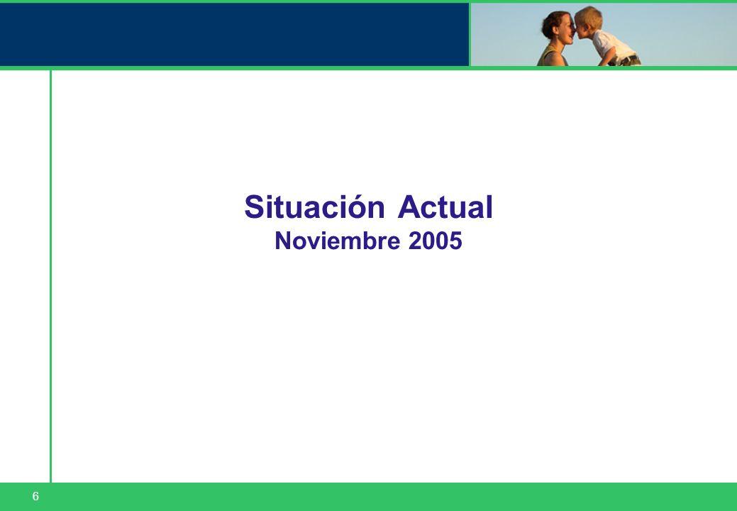 6 Situación Actual Noviembre 2005