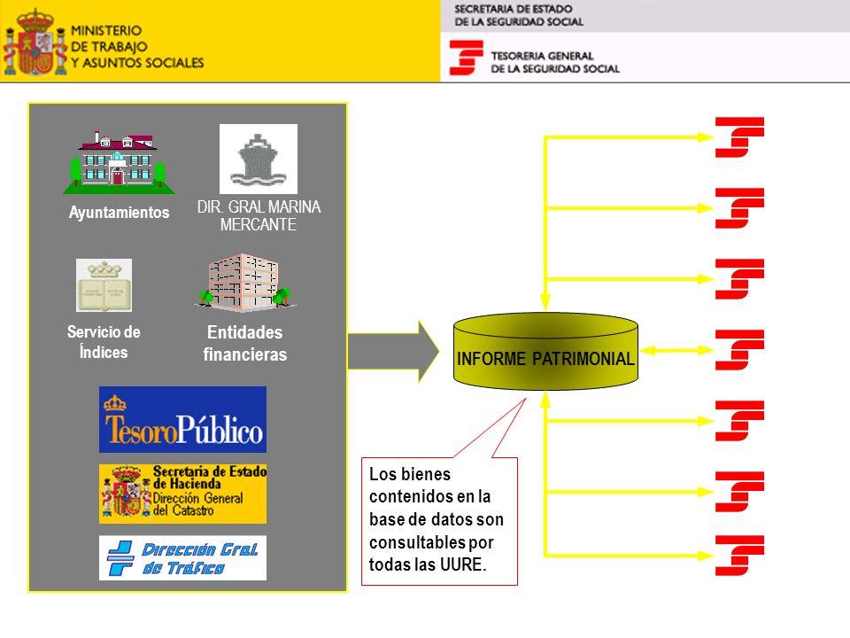 INFORME PATRIMONIAL Ayuntamientos Servicio de Índices Entidades financieras DIR. GRAL MARINA MERCANTE URE Los bienes contenidos en la base de datos so