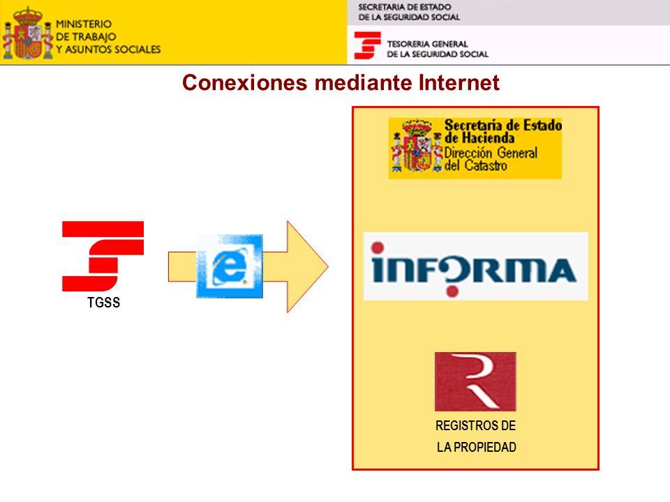 REGISTROS DE LA PROPIEDAD Conexiones mediante Internet TGSS